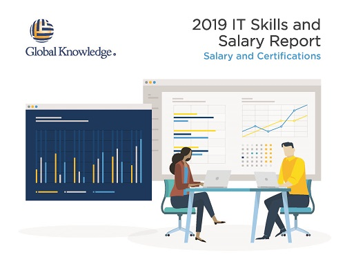 2019 Salary and Certification Report